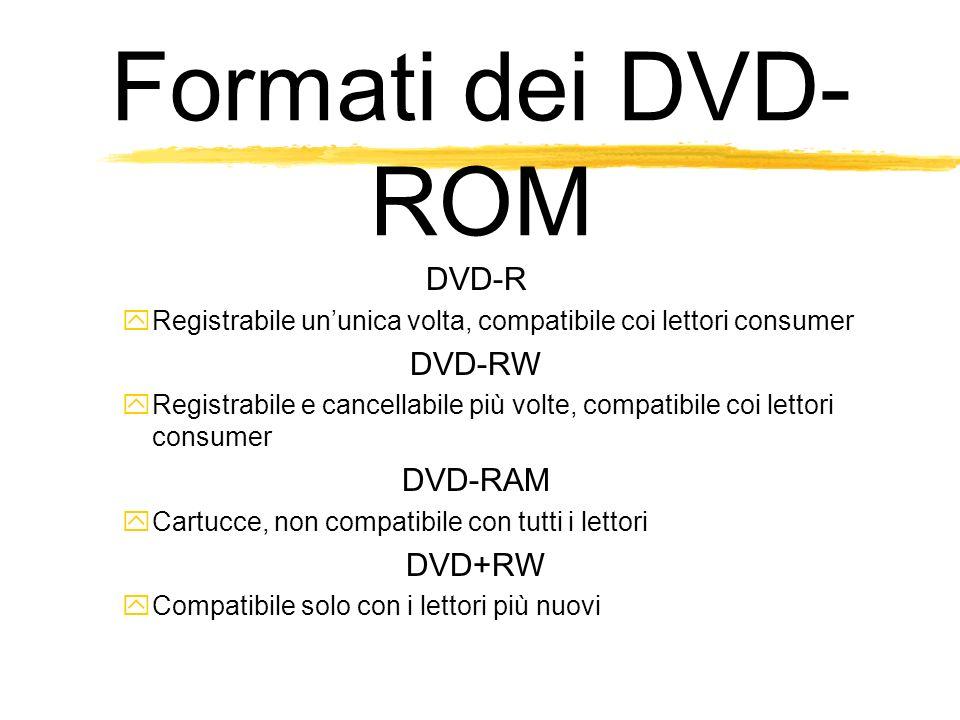 Formati dei DVD- ROM DVD-R Registrabile ununica volta, compatibile coi lettori consumer DVD-RW Registrabile e cancellabile più volte, compatibile coi lettori consumer DVD-RAM Cartucce, non compatibile con tutti i lettori DVD+RW Compatibile solo con i lettori più nuovi