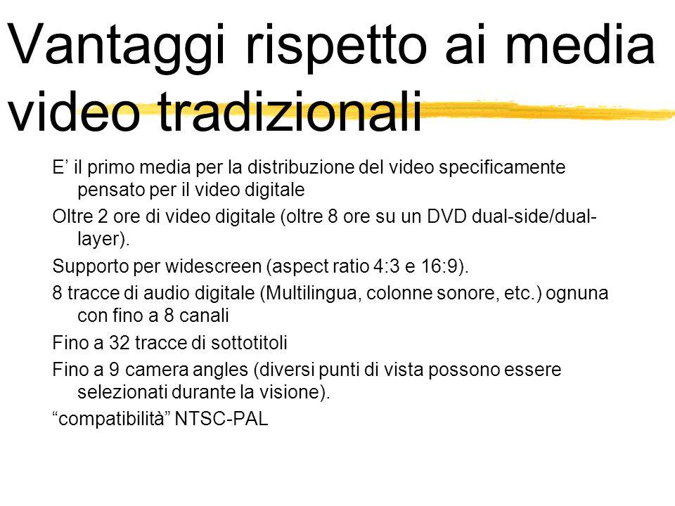 Vantaggi rispetto ai media video tradizionali E il primo media per la distribuzione del video specificamente pensato per il video digitale Oltre 2 ore