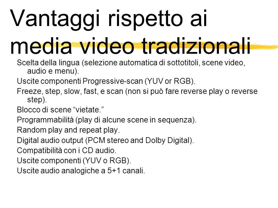 Scelta della lingua (selezione automatica di sottotitoli, scene video, audio e menu).