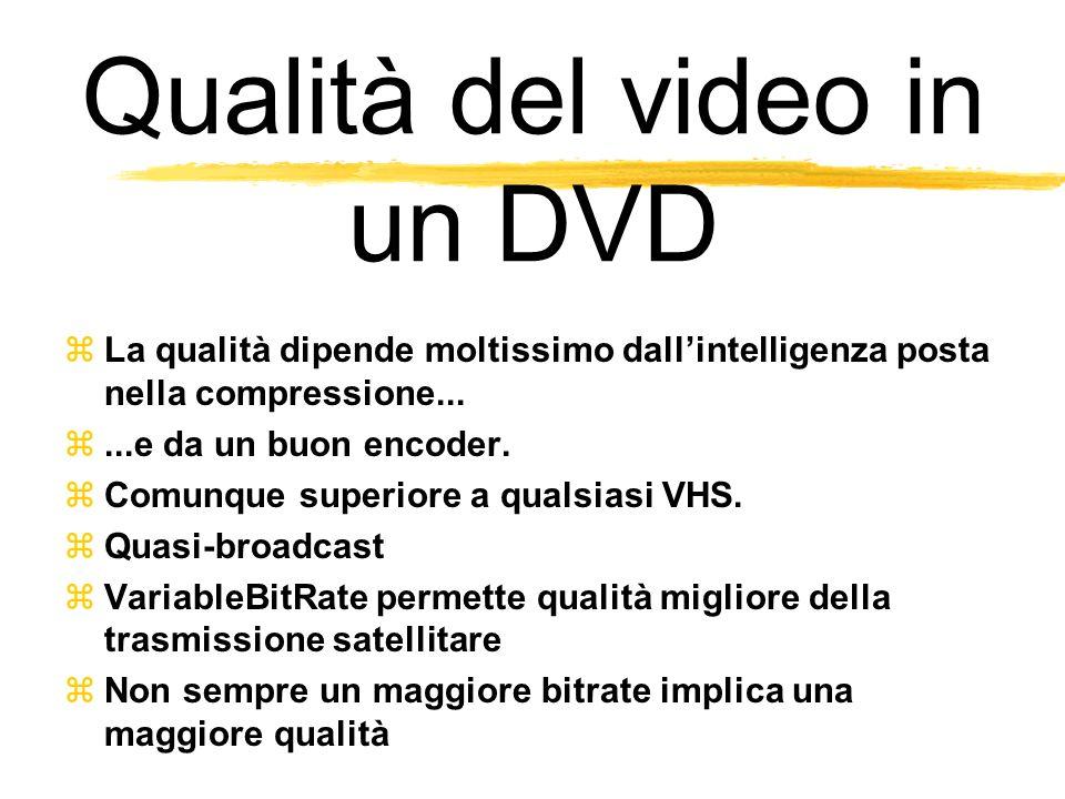 Qualità del video in un DVD La qualità dipende moltissimo dallintelligenza posta nella compressione......e da un buon encoder.