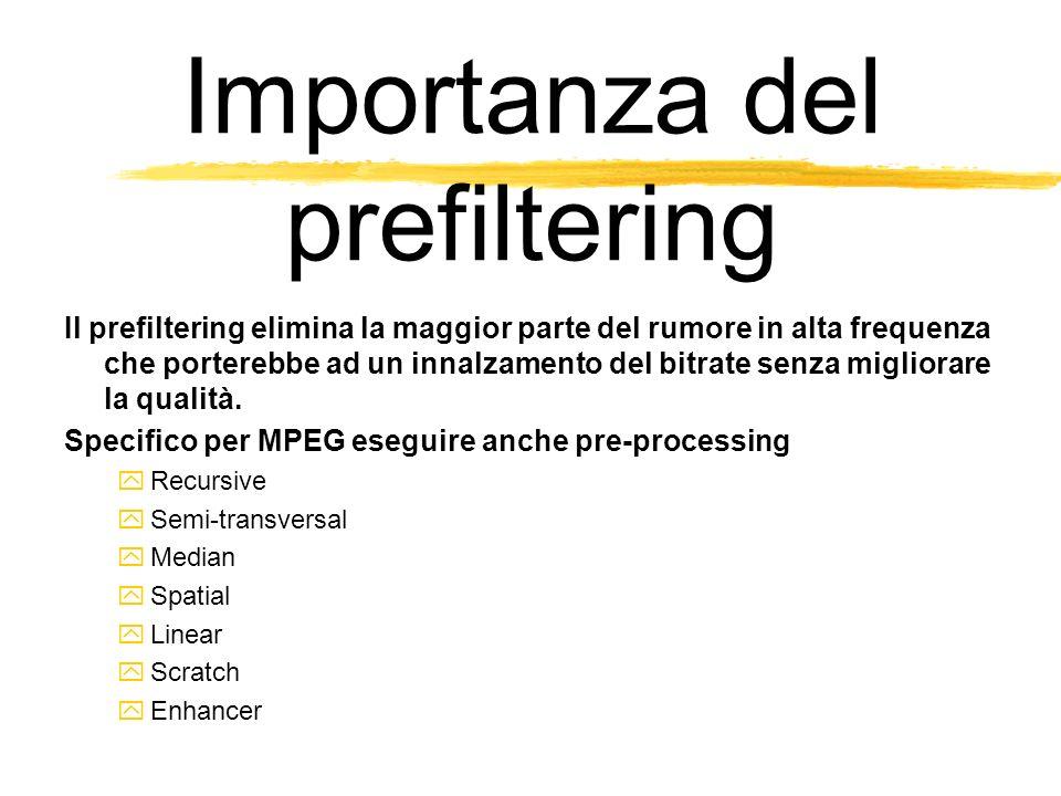 Importanza del prefiltering Il prefiltering elimina la maggior parte del rumore in alta frequenza che porterebbe ad un innalzamento del bitrate senza migliorare la qualità.
