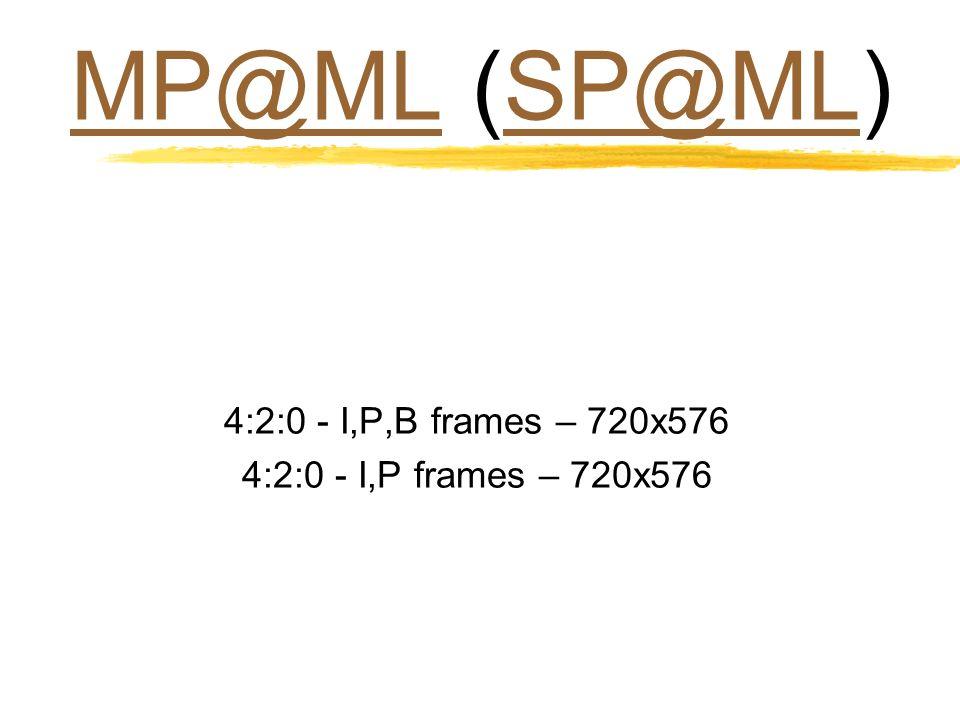 MP@MLMP@ML (SP@ML)SP@ML 4:2:0 - I,P,B frames – 720x576 4:2:0 - I,P frames – 720x576