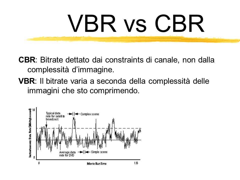 VBR vs CBR CBR: Bitrate dettato dai constraints di canale, non dalla complessità dimmagine.