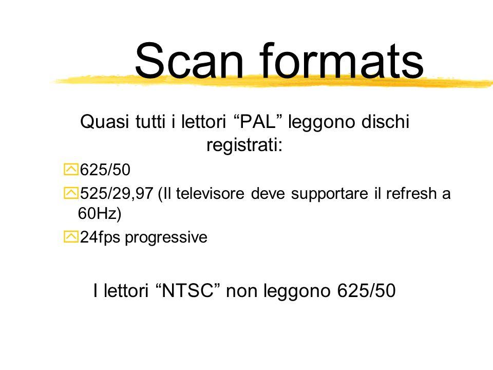 Scan formats Quasi tutti i lettori PAL leggono dischi registrati: 625/50 525/29,97 (Il televisore deve supportare il refresh a 60Hz) 24fps progressive I lettori NTSC non leggono 625/50