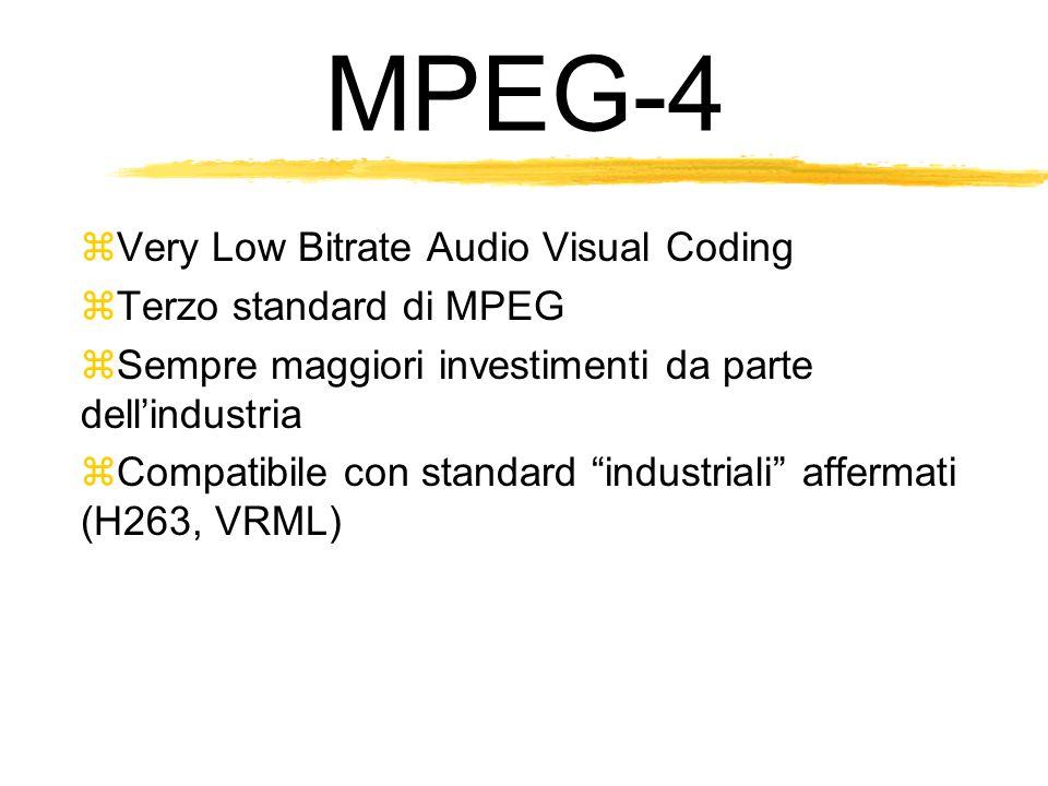 MPEG-4 Very Low Bitrate Audio Visual Coding Terzo standard di MPEG Sempre maggiori investimenti da parte dellindustria Compatibile con standard industriali affermati (H263, VRML)