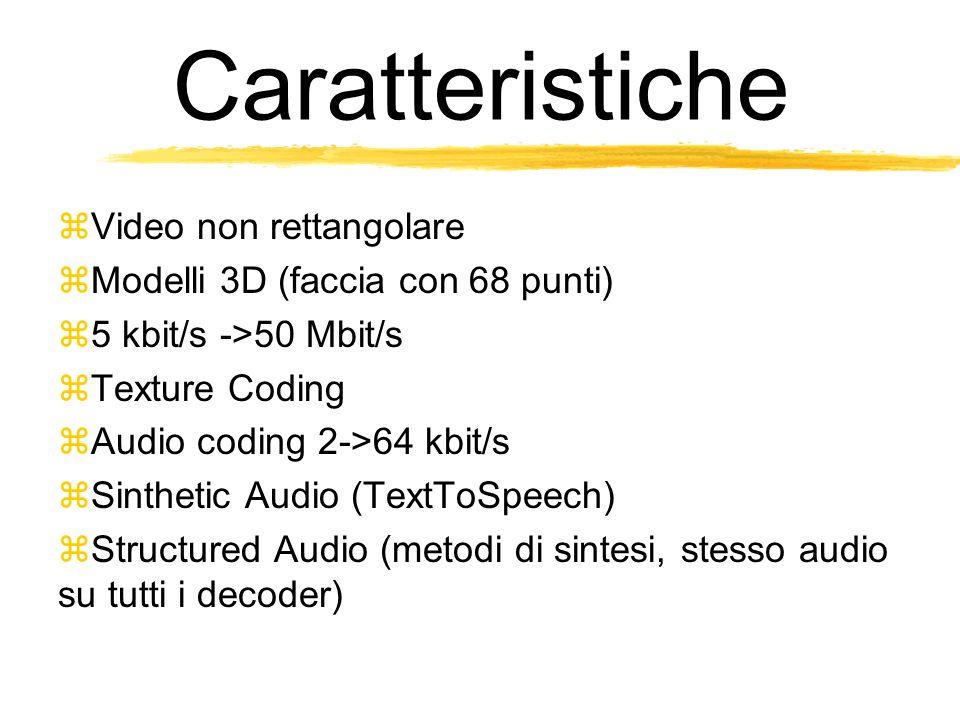 Caratteristiche Video non rettangolare Modelli 3D (faccia con 68 punti) 5 kbit/s ->50 Mbit/s Texture Coding Audio coding 2->64 kbit/s Sinthetic Audio (TextToSpeech) Structured Audio (metodi di sintesi, stesso audio su tutti i decoder)
