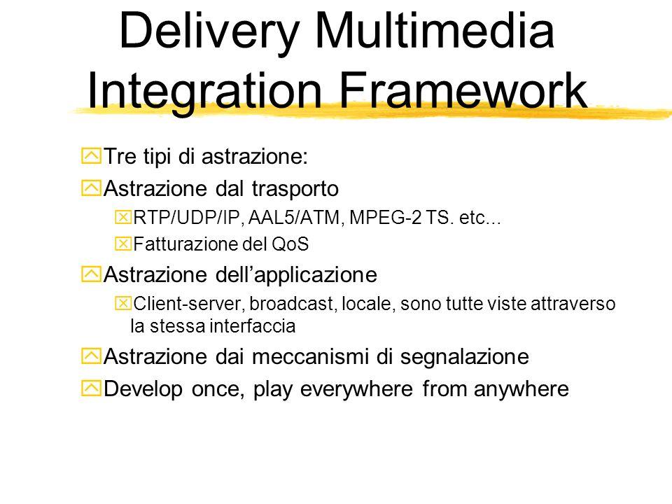Delivery Multimedia Integration Framework Tre tipi di astrazione: Astrazione dal trasporto RTP/UDP/IP, AAL5/ATM, MPEG-2 TS.