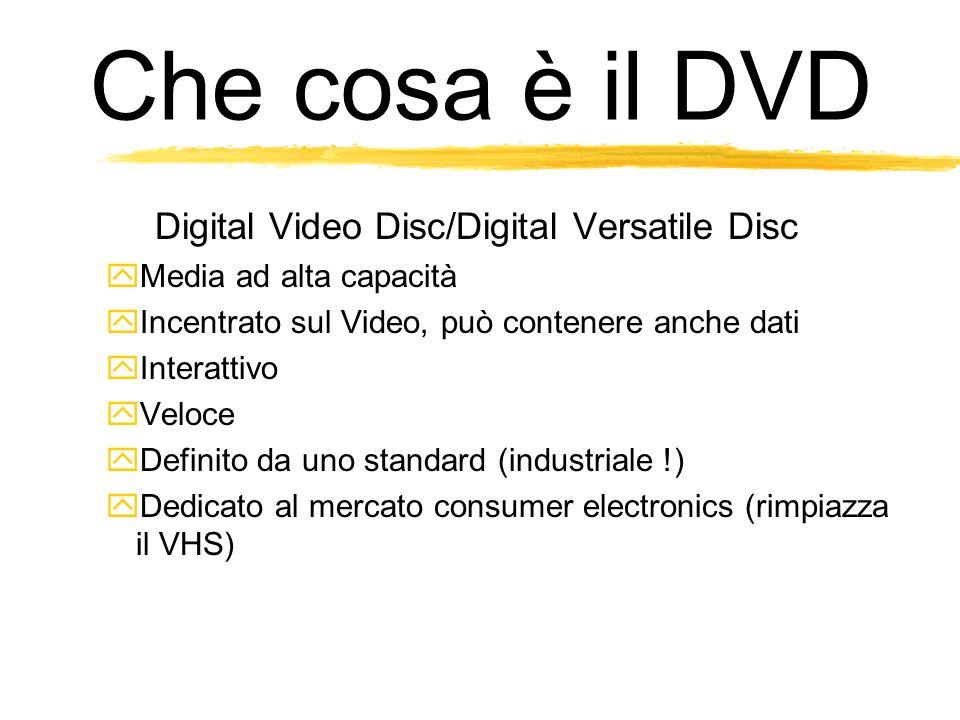 Che cosa è il DVD Digital Video Disc/Digital Versatile Disc Media ad alta capacità Incentrato sul Video, può contenere anche dati Interattivo Veloce Definito da uno standard (industriale !) Dedicato al mercato consumer electronics (rimpiazza il VHS)