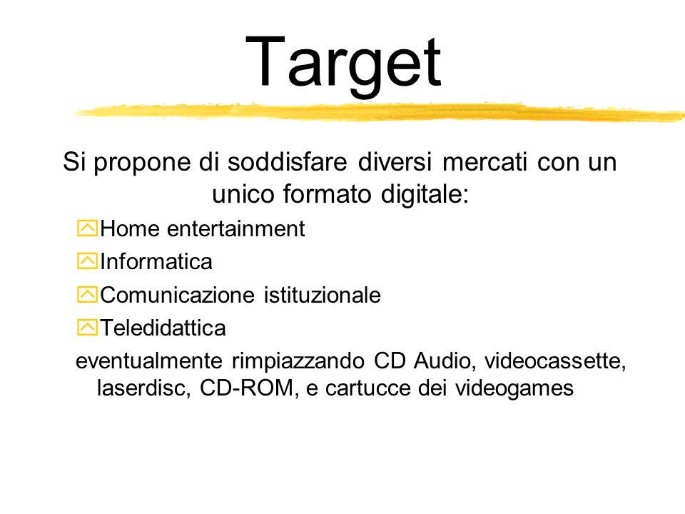 Target Si propone di soddisfare diversi mercati con un unico formato digitale: Home entertainment Informatica Comunicazione istituzionale Teledidattica eventualmente rimpiazzando CD Audio, videocassette, laserdisc, CD-ROM, e cartucce dei videogames