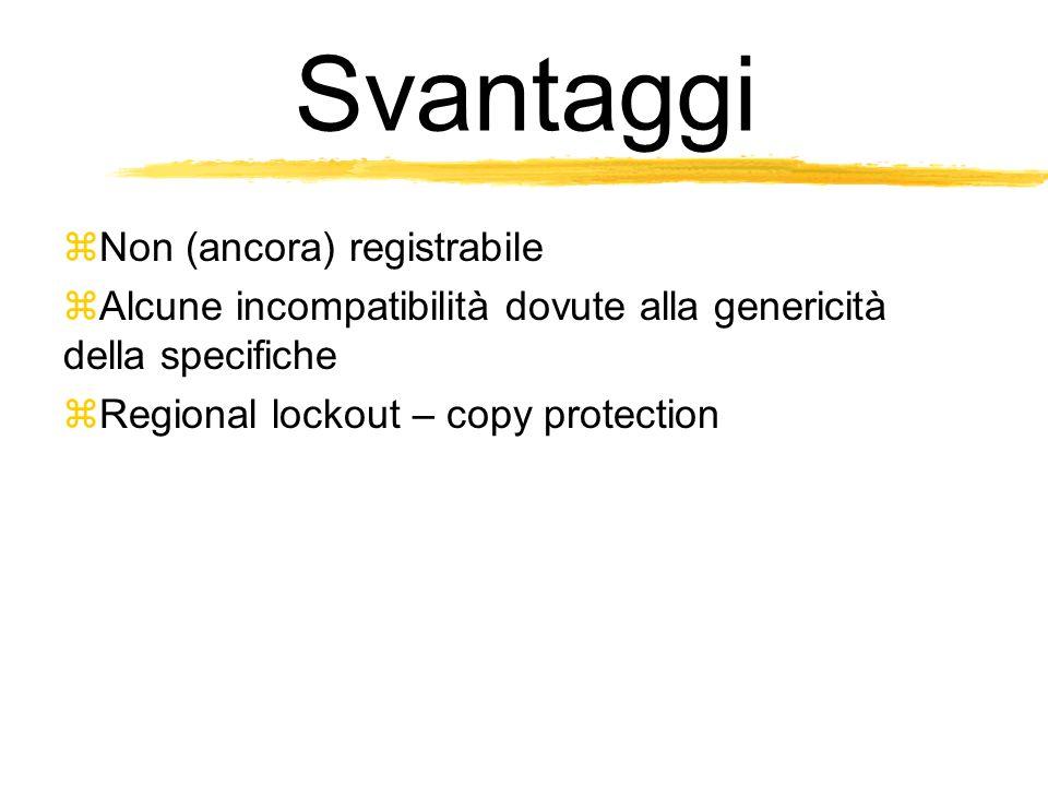 Svantaggi Non (ancora) registrabile Alcune incompatibilità dovute alla genericità della specifiche Regional lockout – copy protection