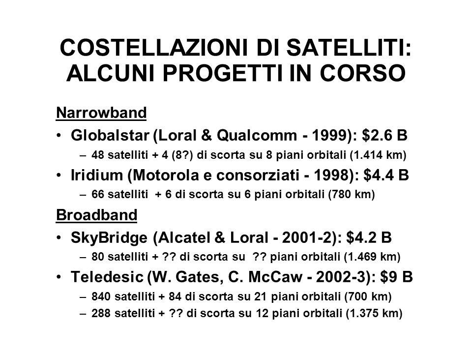 COSTELLAZIONI DI SATELLITI: ALCUNI PROGETTI IN CORSO Narrowband Globalstar (Loral & Qualcomm - 1999): $2.6 B –48 satelliti + 4 (8?) di scorta su 8 pia