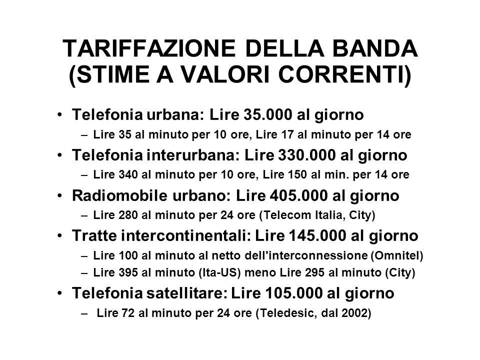 TARIFFAZIONE DELLA BANDA (STIME A VALORI CORRENTI) Telefonia urbana: Lire 35.000 al giorno –Lire 35 al minuto per 10 ore, Lire 17 al minuto per 14 ore Telefonia interurbana: Lire 330.000 al giorno –Lire 340 al minuto per 10 ore, Lire 150 al min.