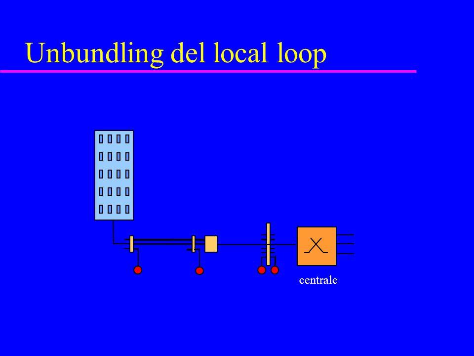 Unbundling del local loop centrale