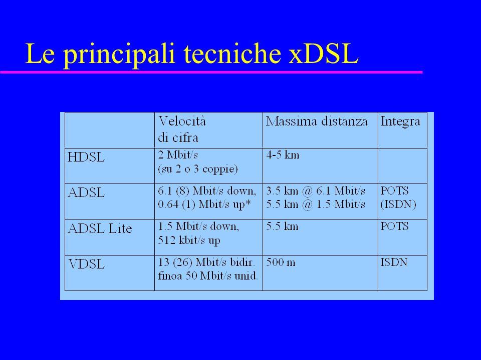 Le principali tecniche xDSL