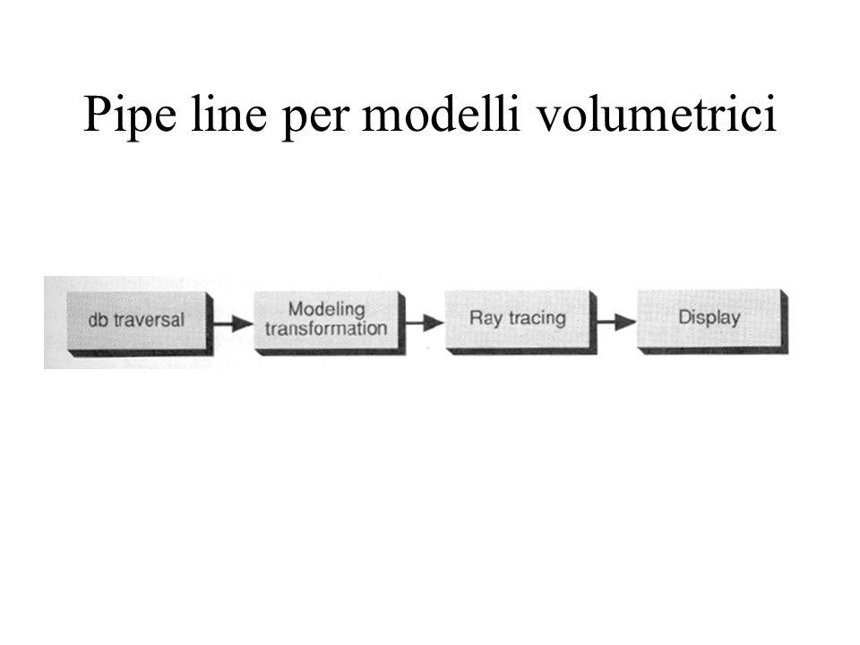 Pipe line per modelli volumetrici