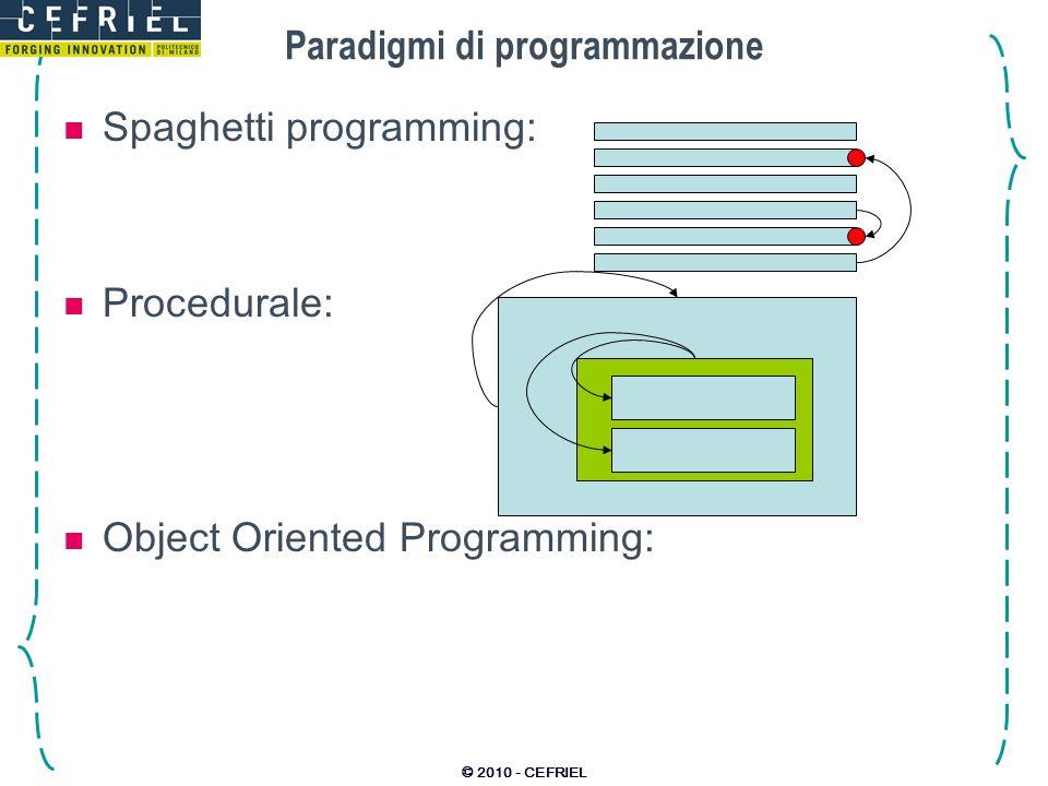 © 2010 - CEFRIEL Paradigmi di programmazione OOP vs DDD: –Object Oriented Programming: paradigma di programmazione – definisce gli strumenti sintattico/semantici con cui descrivere formalmente la soluzione al problema posto (programma).