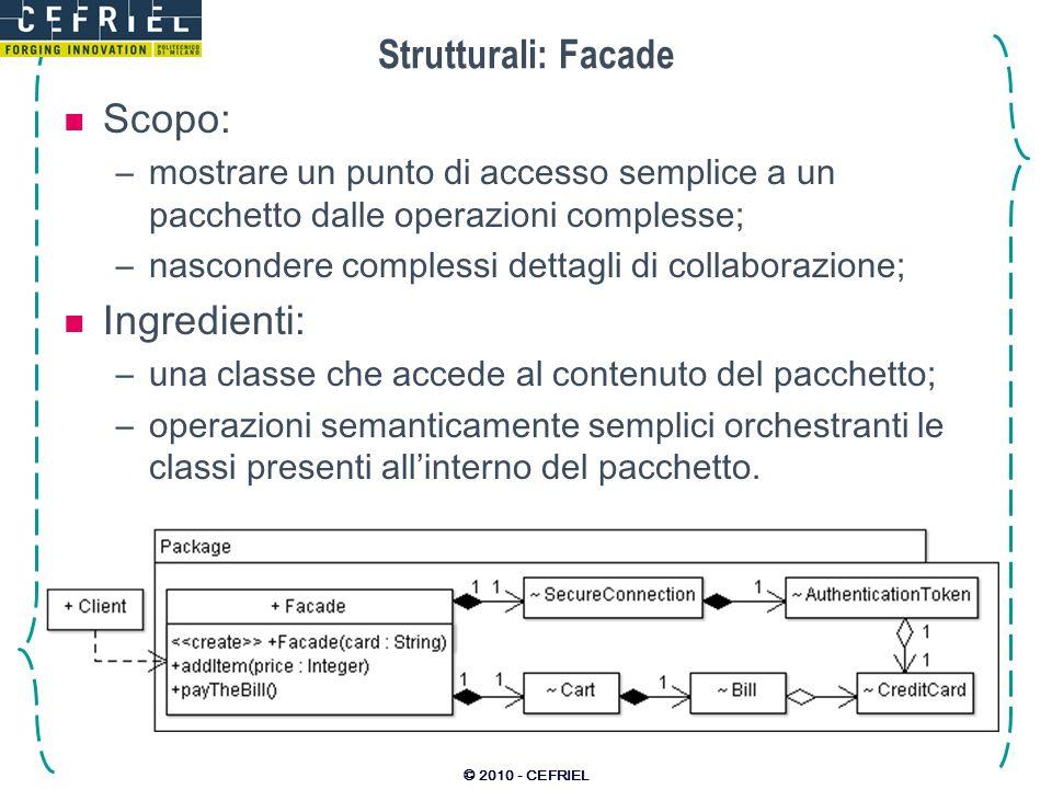 © 2010 - CEFRIEL Strutturali: Facade Scopo: –mostrare un punto di accesso semplice a un pacchetto dalle operazioni complesse; –nascondere complessi de