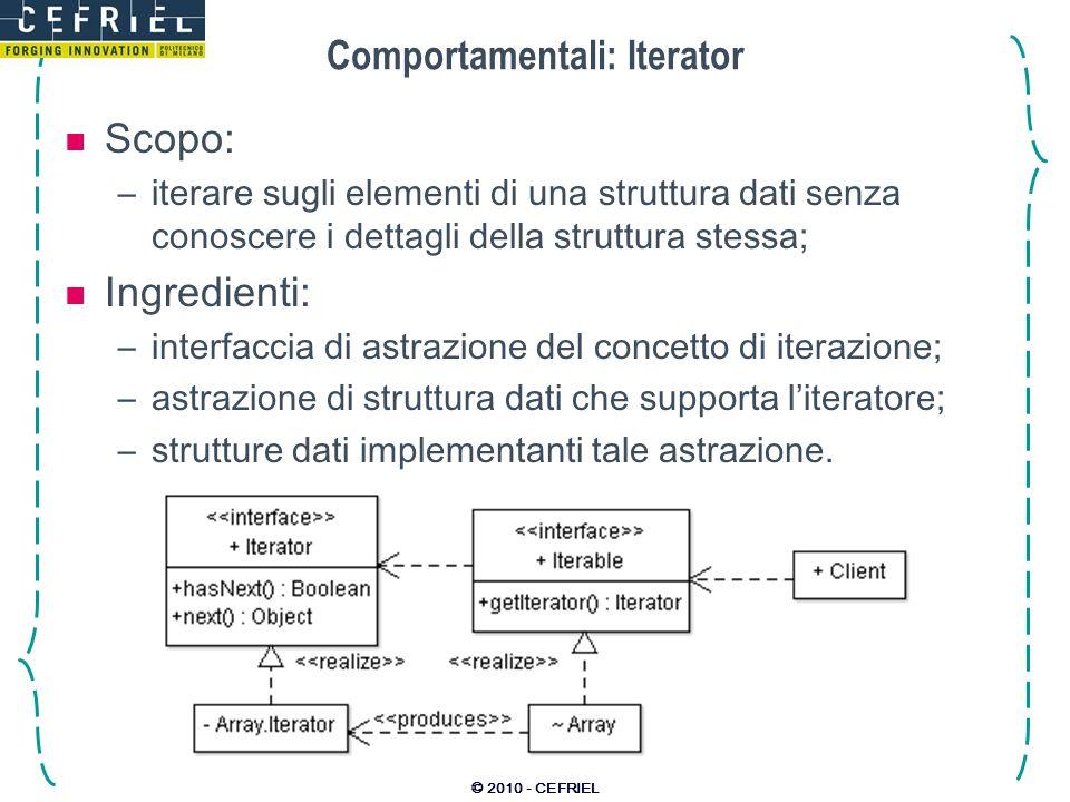 © 2010 - CEFRIEL Comportamentali: Iterator Scopo: –iterare sugli elementi di una struttura dati senza conoscere i dettagli della struttura stessa; Ing