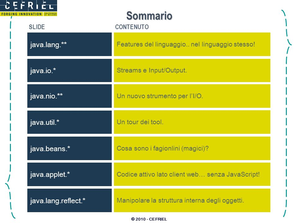 © 2010 - CEFRIEL Sommario SLIDECONTENUTO java.lang.** Features del linguaggio..