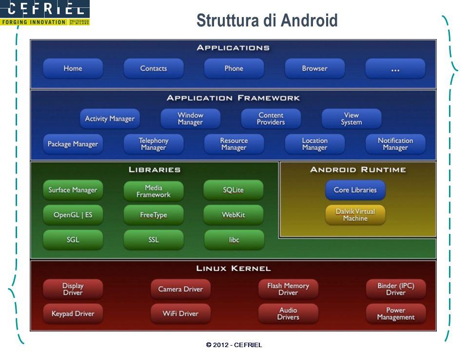 Struttura di Android © 2012 - CEFRIEL