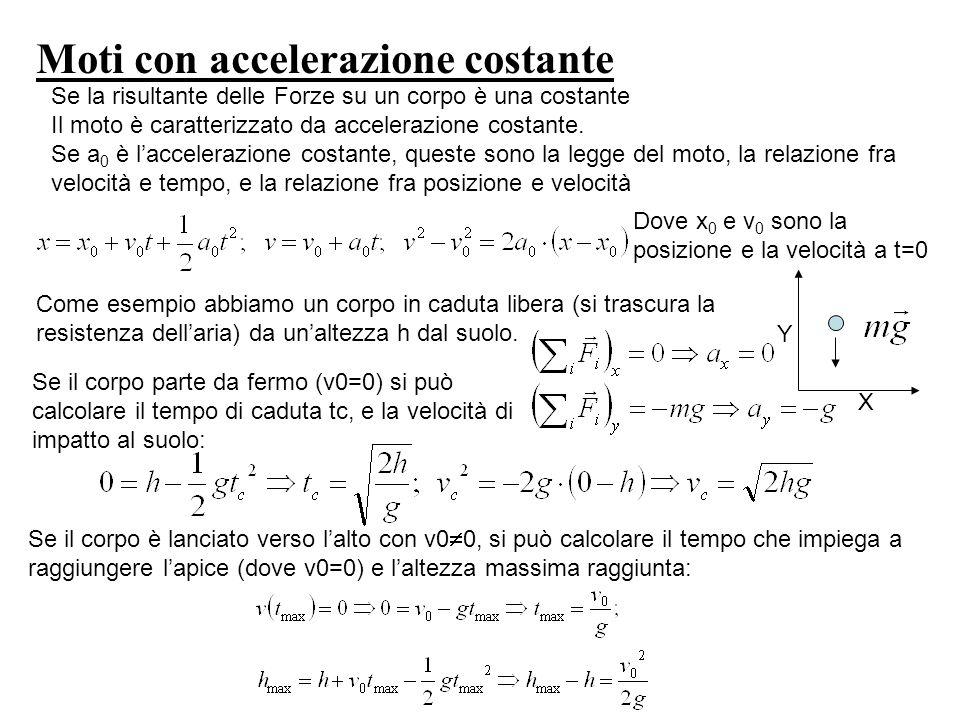 Moti con accelerazione costante Dove x 0 e v 0 sono la posizione e la velocità a t=0 X Y Come esempio abbiamo un corpo in caduta libera (si trascura l