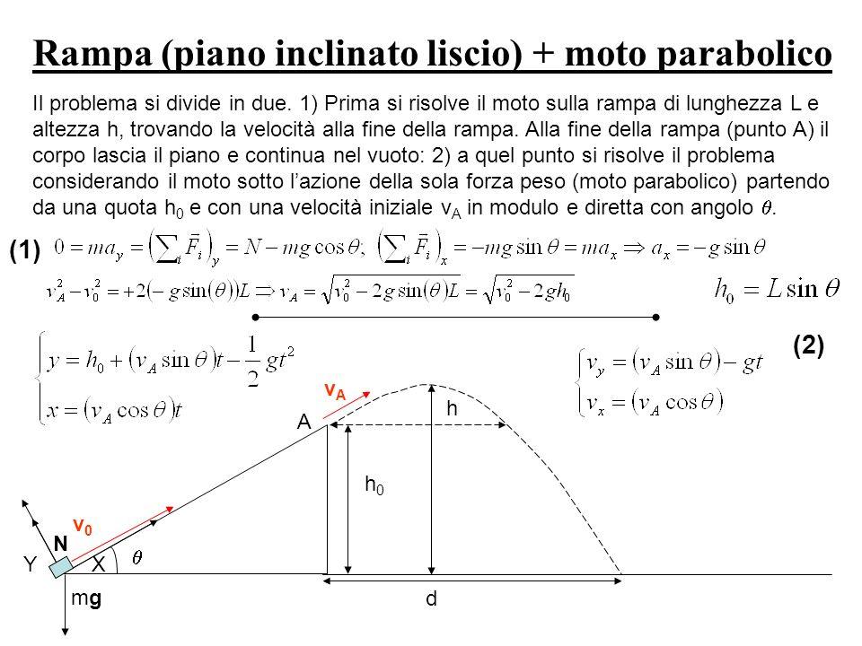 h h0h0 YX N mgmg Rampa (piano inclinato liscio) + moto parabolico Il problema si divide in due. 1) Prima si risolve il moto sulla rampa di lunghezza L