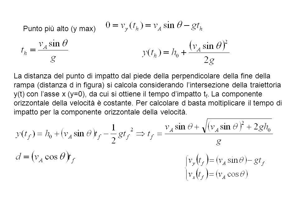 Punto più alto (y max) La distanza del punto di impatto dal piede della perpendicolare della fine della rampa (distanza d in figura) si calcola consid