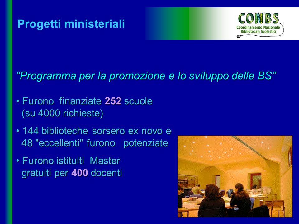 Programma per la promozione e lo sviluppo delle BS Furono finanziate 252 scuole Furono finanziate 252 scuole (su 4000 richieste) (su 4000 richieste) 1