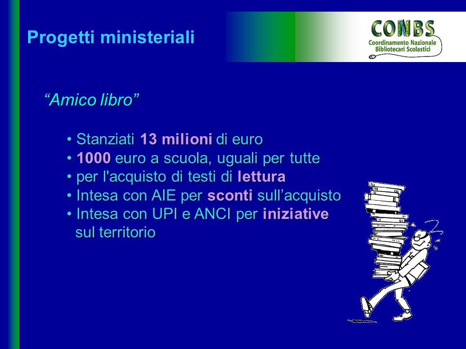 Progetti ministeriali Amico libro Stanziati 13 milioni di euro Stanziati 13 milioni di euro 1000 euro a scuola, uguali per tutte 1000 euro a scuola, u