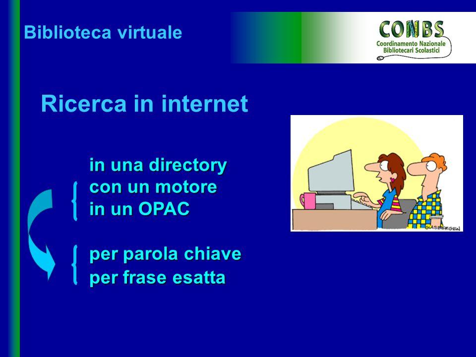 in una directory con un motore in un OPAC per parola chiave per frase esatta Ricerca in internet Biblioteca virtuale