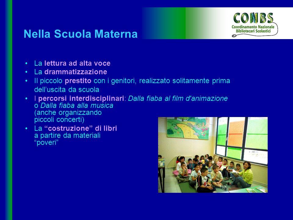 Nella Scuola Materna La lettura ad alta voce La drammatizzazione Il piccolo prestito con i genitori, realizzato solitamente prima delluscita da scuola