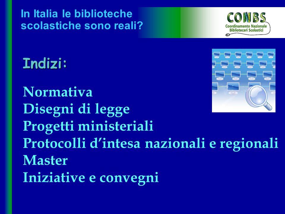 In Italia le biblioteche scolastiche sono reali? Indizi: Normativa Disegni di legge Progetti ministeriali Protocolli dintesa nazionali e regionali Mas