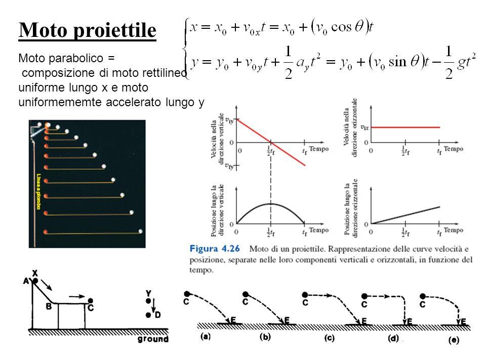 Moto proiettile Moto parabolico = composizione di moto rettilineo uniforme lungo x e moto uniformememte accelerato lungo y