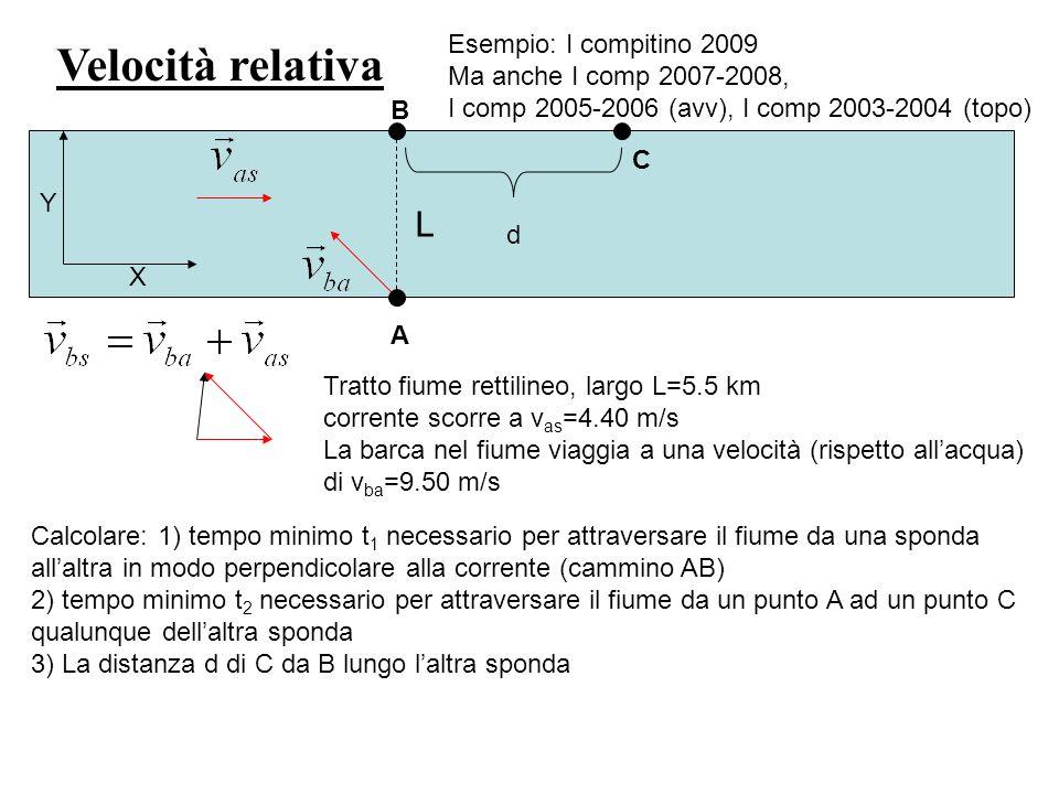 Velocità relativa Esempio: I compitino 2009 Ma anche I comp 2007-2008, I comp 2005-2006 (avv), I comp 2003-2004 (topo) Tratto fiume rettilineo, largo L=5.5 km corrente scorre a v as =4.40 m/s La barca nel fiume viaggia a una velocità (rispetto allacqua) di v ba =9.50 m/s X Y 1) Se devo andare da A a B allora v bs deve essere orientato lungo lasse y e quindi non avere componenti lungo x A B C Parte della velocità della barca (la sua componente lungo x) va a compensare la corrente, quindi lorientazione deve essere opportunamente scelta d L
