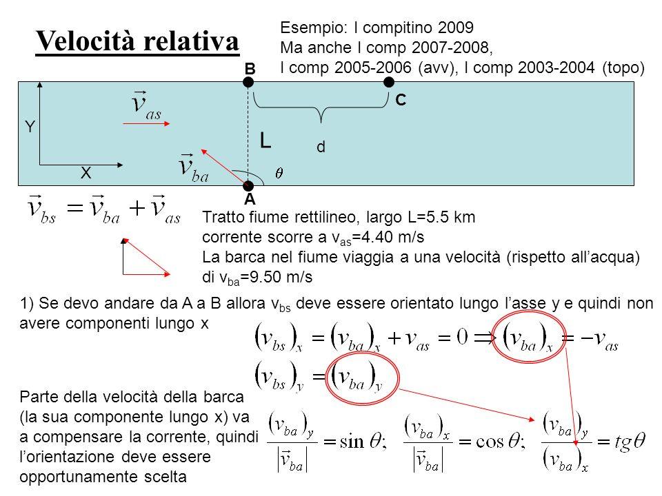 Velocità relativa Esempio: I compitino 2009 Ma anche I comp 2007-2008, I comp 2005-2006 (avv), I comp 2003-2004 (topo) Tratto fiume rettilineo, largo