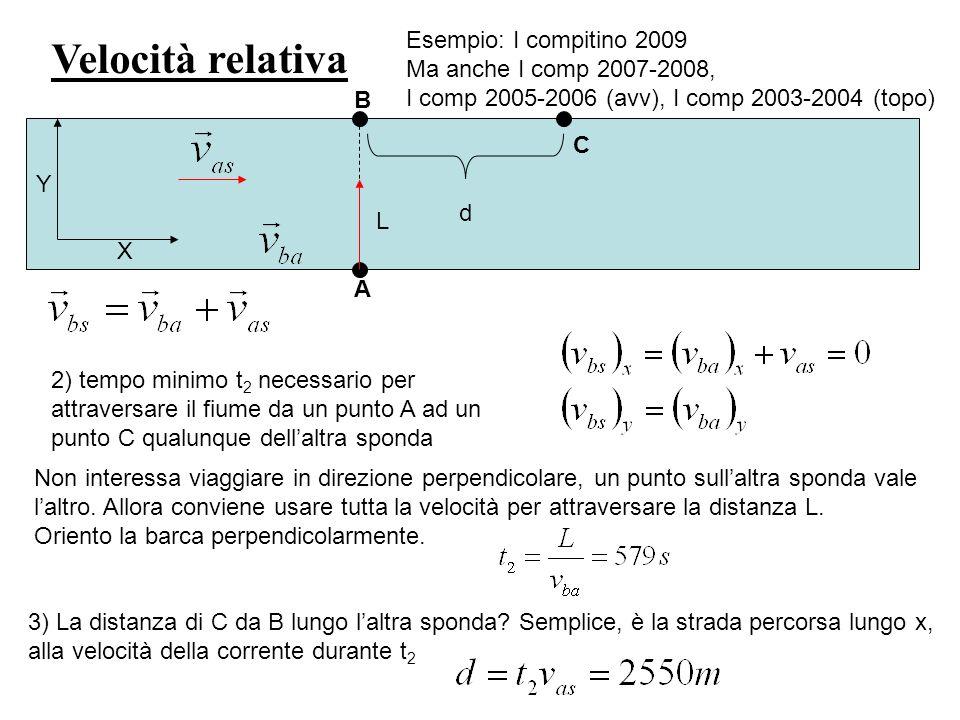 Velocità relativa Esempio: I compitino 2009 Ma anche I comp 2007-2008, I comp 2005-2006 (avv), I comp 2003-2004 (topo) X Y A B C L 2) tempo minimo t 2
