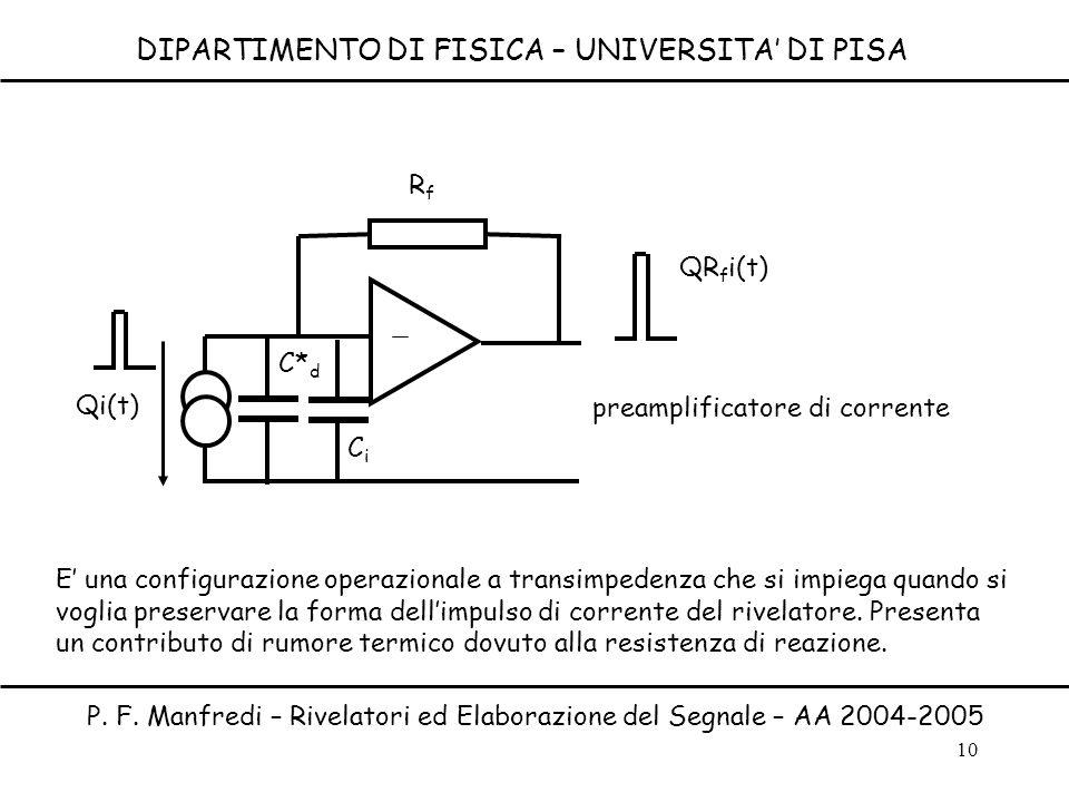 10 DIPARTIMENTO DI FISICA – UNIVERSITA DI PISA P. F. Manfredi – Rivelatori ed Elaborazione del Segnale – AA 2004-2005 Qi(t) C* d RfRf QR f i(t) preamp