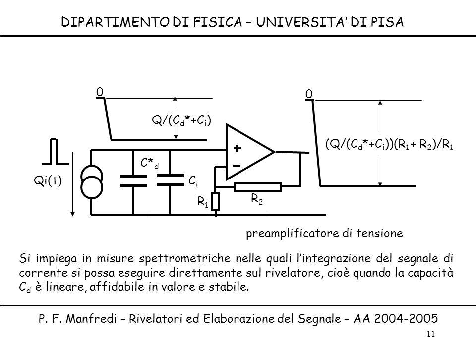 11 DIPARTIMENTO DI FISICA – UNIVERSITA DI PISA P. F. Manfredi – Rivelatori ed Elaborazione del Segnale – AA 2004-2005 Qi(t) C* d Q/(C d *+C i ) 0 R1R1