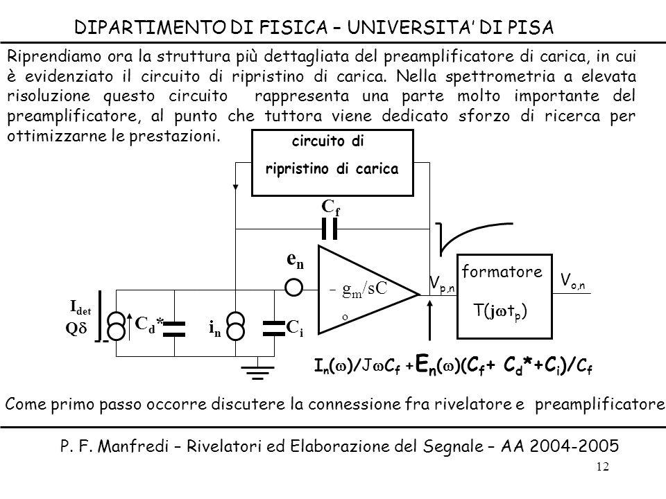 12 enen g m /sC o circuito di ripristino di carica inin CfCf Ci Ci Cd* Cd* I det formatore T( j t p ) Q I n ( )/J C f + E n ( )( C f + C d *+C i )/ C