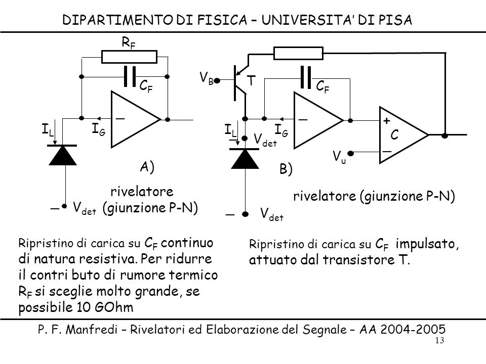 13 DIPARTIMENTO DI FISICA – UNIVERSITA DI PISA P. F. Manfredi – Rivelatori ed Elaborazione del Segnale – AA 2004-2005 _ V det _ ILIL CFCF IGIG RFRF _