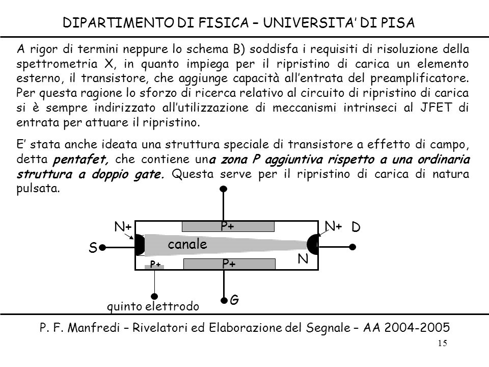 15 DIPARTIMENTO DI FISICA – UNIVERSITA DI PISA P. F. Manfredi – Rivelatori ed Elaborazione del Segnale – AA 2004-2005 A rigor di termini neppure lo sc