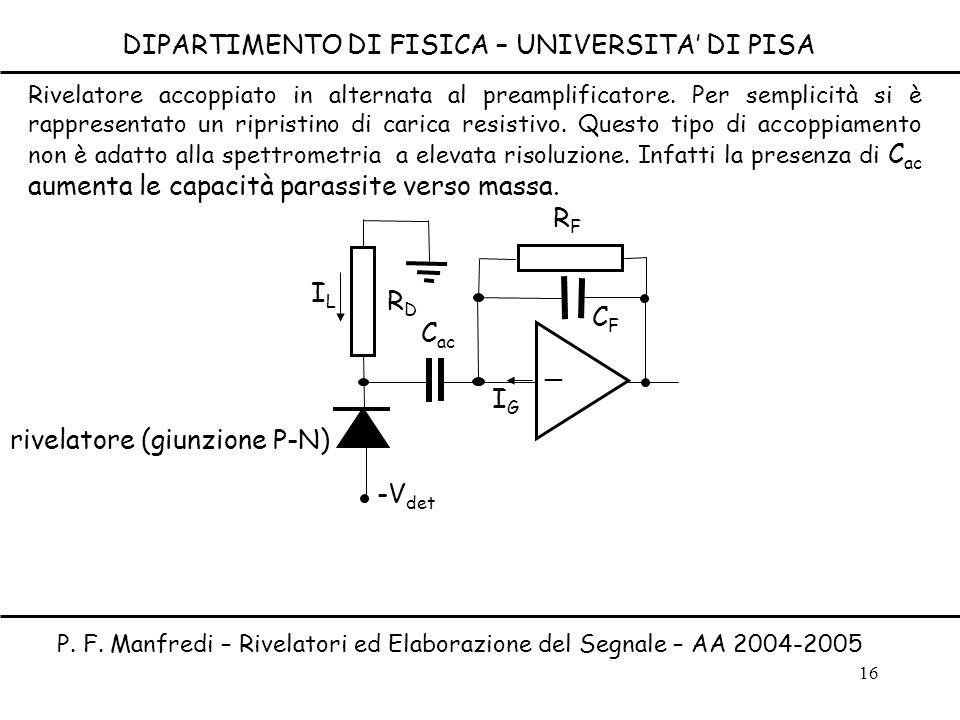 16 DIPARTIMENTO DI FISICA – UNIVERSITA DI PISA _ ILIL CFCF IGIG -V det RFRF C ac RDRD rivelatore (giunzione P-N) Rivelatore accoppiato in alternata al