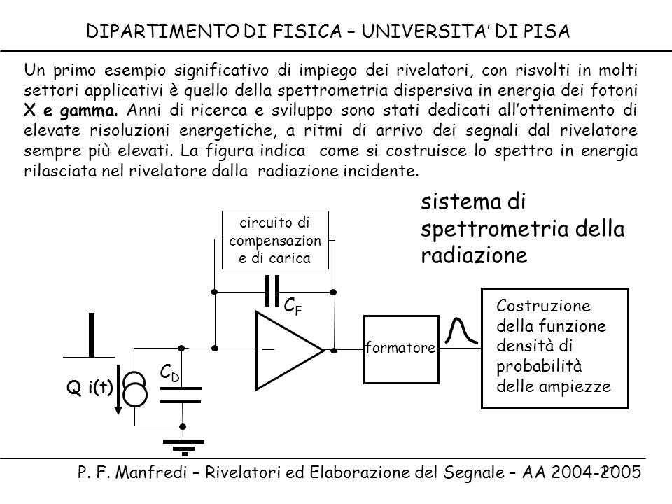 17 Un primo esempio significativo di impiego dei rivelatori, con risvolti in molti settori applicativi è quello della spettrometria dispersiva in ener