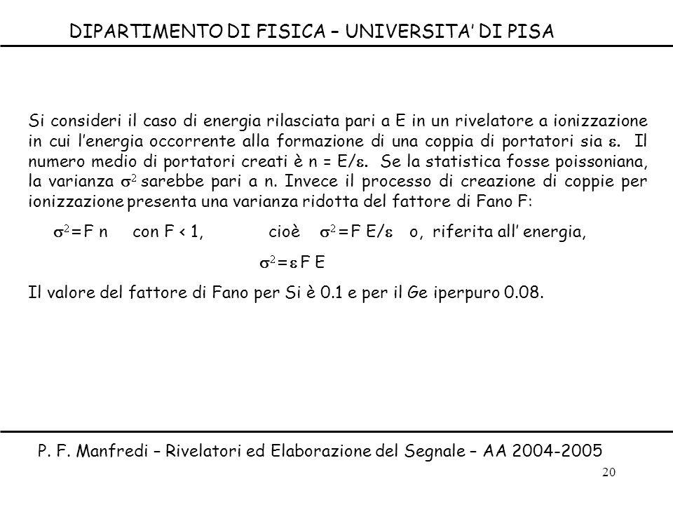 20 Si consideri il caso di energia rilasciata pari a E in un rivelatore a ionizzazione in cui lenergia occorrente alla formazione di una coppia di por