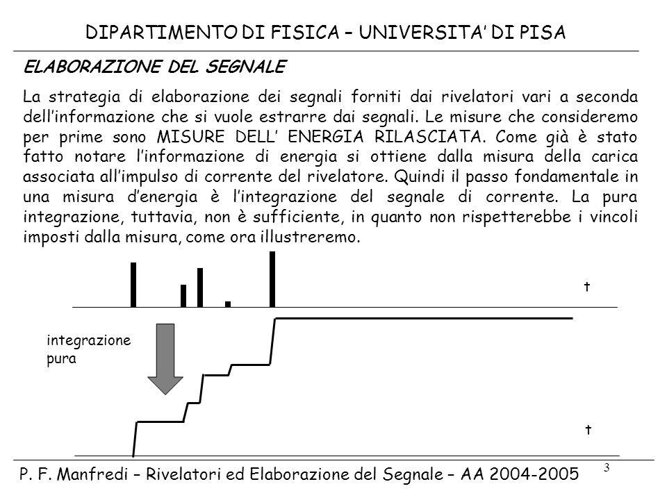 3 DIPARTIMENTO DI FISICA – UNIVERSITA DI PISA P. F. Manfredi – Rivelatori ed Elaborazione del Segnale – AA 2004-2005 ELABORAZIONE DEL SEGNALE La strat