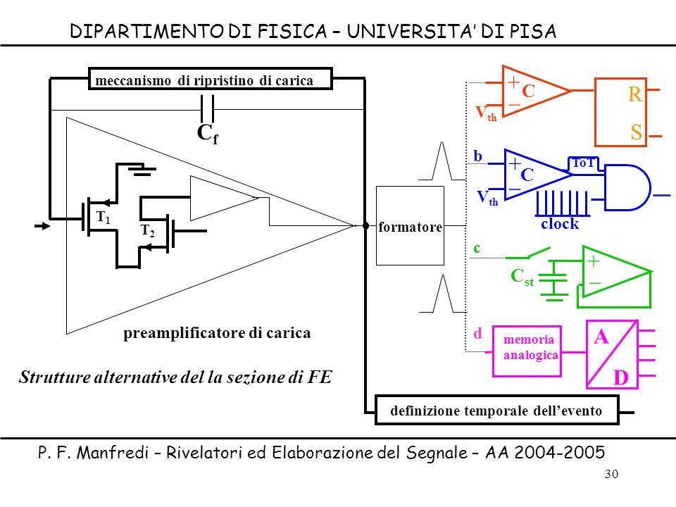 30 meccanismo di ripristino di carica formatore CfCf definizione temporale dellevento b c memoria analogica d A preamplificatore di carica T1T1 T2T2 D