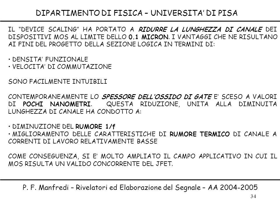 34 DIPARTIMENTO DI FISICA – UNIVERSITA DI PISA P. F. Manfredi – Rivelatori ed Elaborazione del Segnale – AA 2004-2005 IL DEVICE SCALING HA PORTATO A R