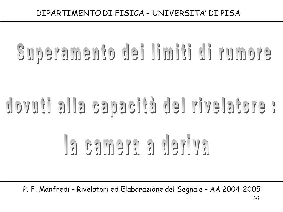 36 DIPARTIMENTO DI FISICA – UNIVERSITA DI PISA P. F. Manfredi – Rivelatori ed Elaborazione del Segnale – AA 2004-2005