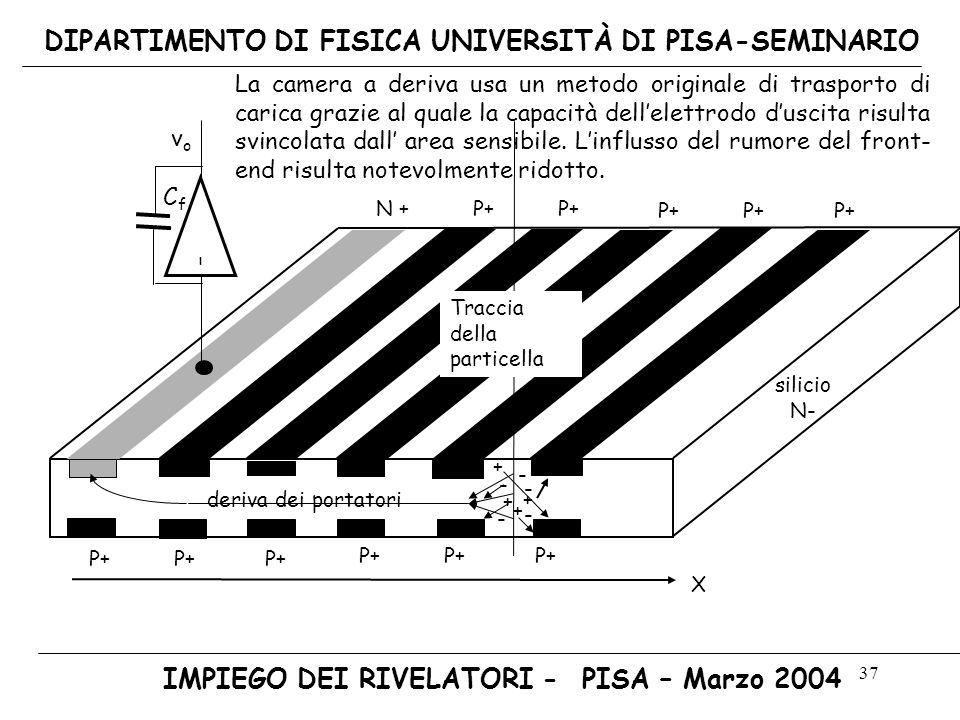 37 DIPARTIMENTO DI FISICA UNIVERSITÀ DI PISA-SEMINARIO IMPIEGO DEI RIVELATORI - PISA – Marzo 2004 b hhhh N + P+ P+ P+ P+ P+ - - - deriva dei portatori