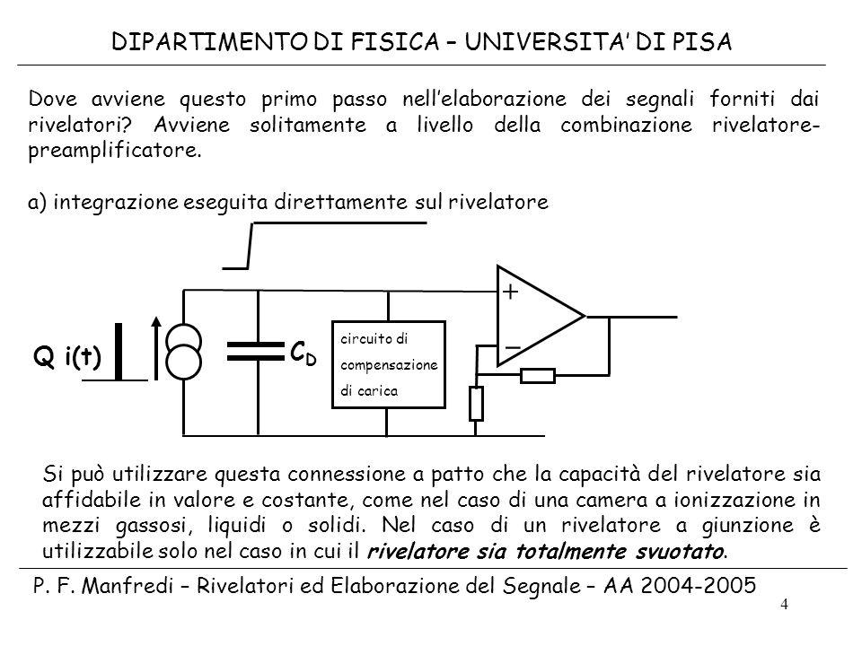 4 P. F. Manfredi – Rivelatori ed Elaborazione del Segnale – AA 2004-2005 Dove avviene questo primo passo nellelaborazione dei segnali forniti dai rive